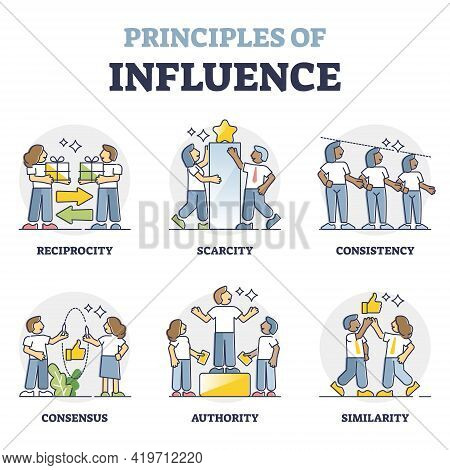 Principles Of Influence And Successful Persuasion Methods Collection Outline Concept. Labeled Educat