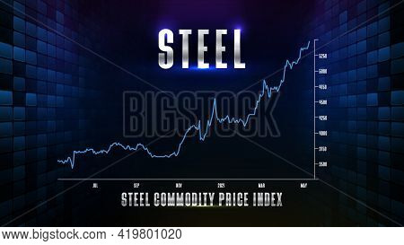 Abstract Futuristic Technology Background Of Steel Commodity Price Index Text Stock Market And Chart