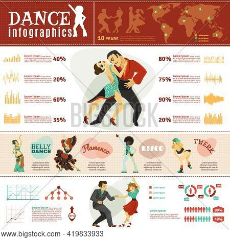 World Most Popular Dance Styles Infographics Layout With Location Map Timeline Diagrams And Informat