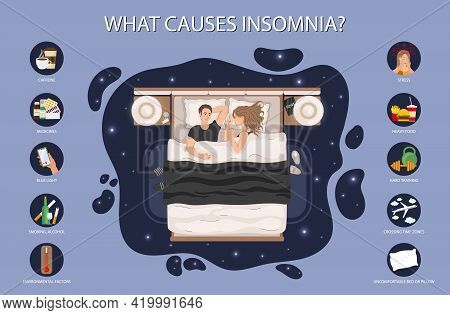 Insomnia Causes Vector Illustration Set. Young Man Lying N Bed. Relationship Problem Or Sleep Disord