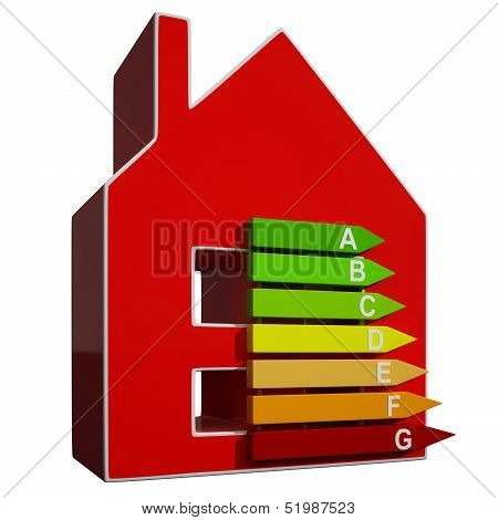 Energy Efficiency Rating Icon Means Efficient House