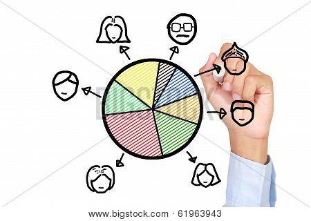 Job Allocation Concept