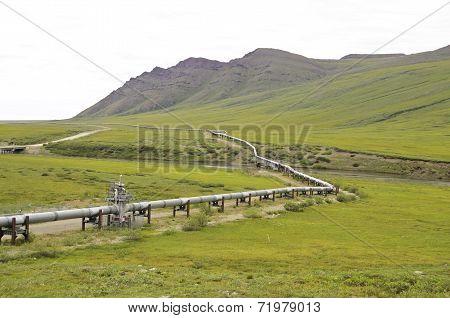Pipeline view