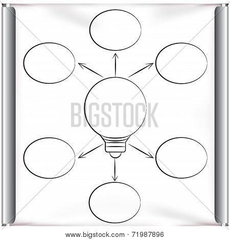 idea light bulb diagram