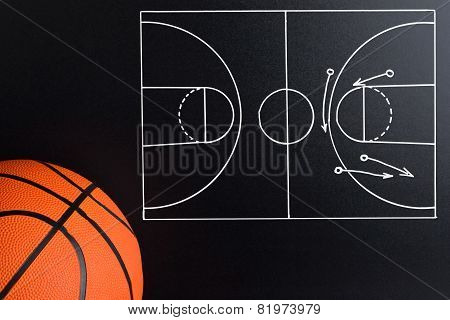 Basketball Play Strategy Drawn Out On A Chalk Board