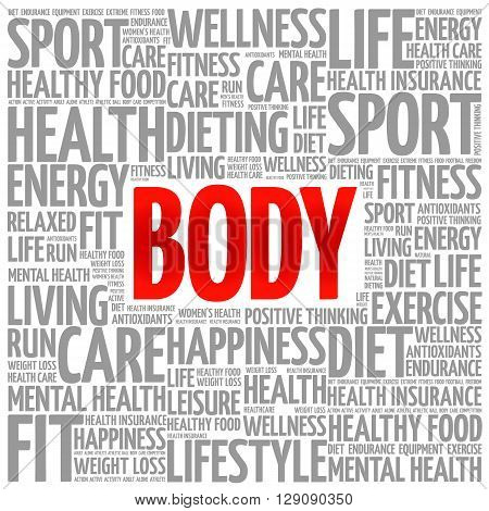 BODY word cloud collage, health concept presentation background