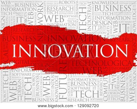 INNOVATION word cloud business concept, presentation background