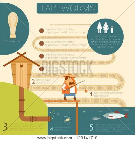 Banner image with the life circle and common information with infographic about tapeworms