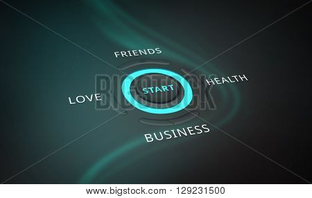 High tech start push button for holistic health with choices in love, friendship, business and health. 3d Rendering.