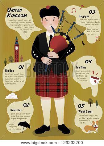 Scotland Travel Poster