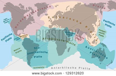 Tectonic plates of planet earth - map with names of major an minor plates. GERMAN LABELING!