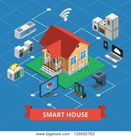 Smart house isometric concept with variants of wireless domestic device control on plot style background vector illustration