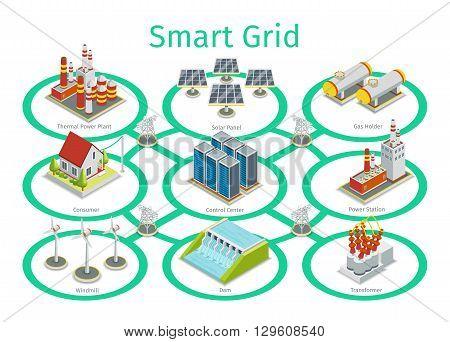 Smart grid vector diagram. Smart communication grid,  smart technology town, electric smart grid, energy smart grid illustration