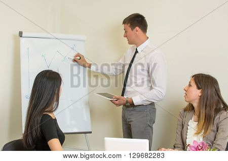 man presenting on a flipchart while colleagues listen