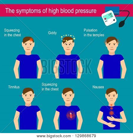 The symptoms of high blood pressure. Malaise. Headache, dizziness, nausea, heart pain, ringing in the ears. Man with high blood pressure