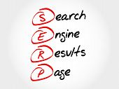 SERP - Search Engine Results Page acronym business concept poster