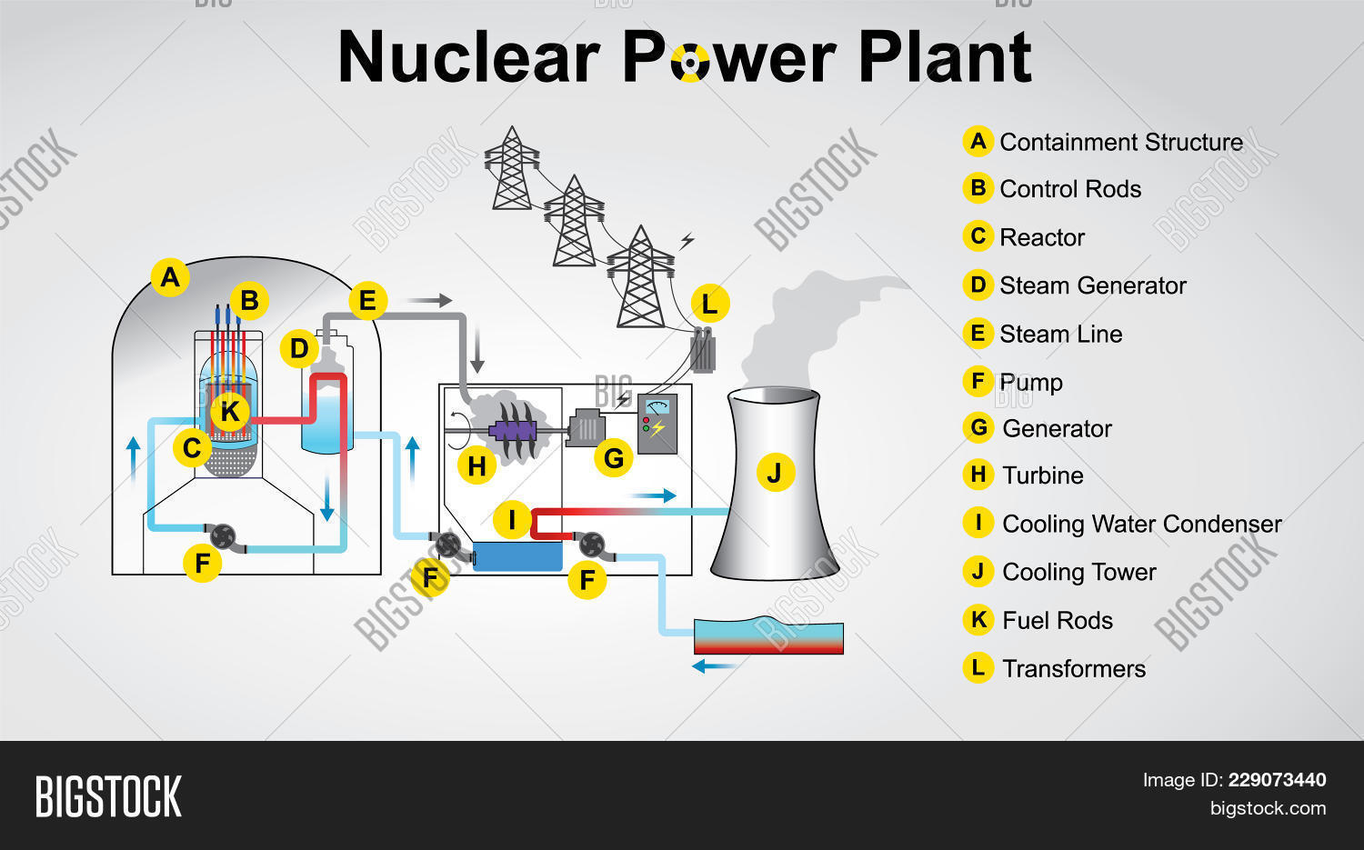 Nuclear Power Plant Image Photo Free Trial Bigstock Line Diagram Technology Infographic Illustration Design