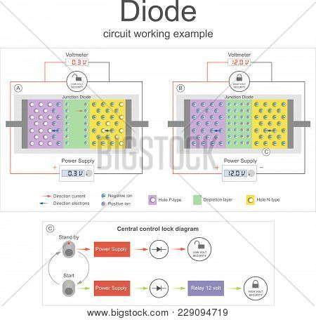 Diode In Circuit Works When The Minimum Low Voltage The Level, When In Stand By Mode..when Ordering