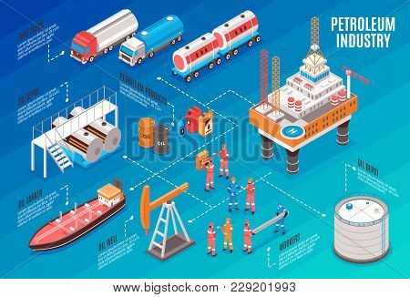 Oil Gas Industry Isometric Flowchart With Offshore Platform Depot Petroleum Products Transportation