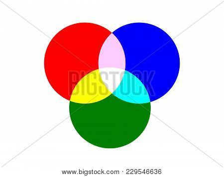Basic Three Circle For Light Of Primary Colors Overlapped Isolated On White Background