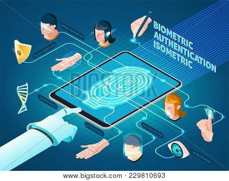 Biometric Authentication Methods Isometric Composition  With Mobile Device Fingerprint Identificatio