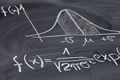 Gaussian bell or normal distribution curve with equation sketched with white chalk on a blackboard poster