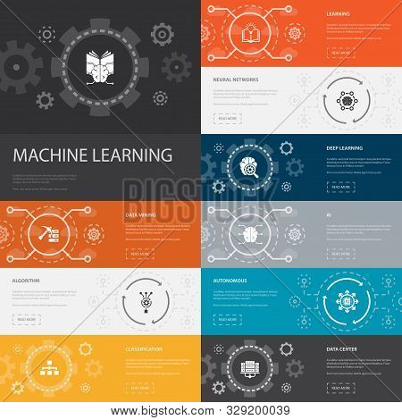 Machine Learning Infographic 10 Line Icons Banners.data Mining, Algorithm, Classification, Ai Simple
