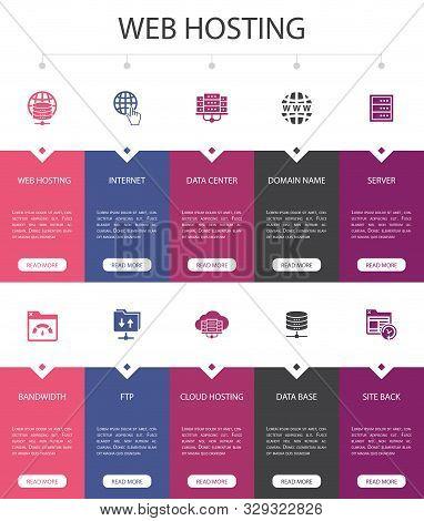 Web Hosting Infographic 10 Option Ui Design. Domain Name, Bandwidth, Database, Internet Simple Icons