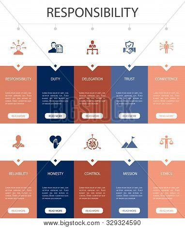 Responsibility Infographic 10 Option Ui Design. Delegation, Honesty, Reliability, Trust