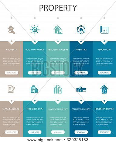 Property Infographic 10 Option Ui Design. Property Type, Amenities, Lease Contract, Floor Plan Simpl