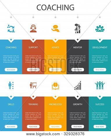 Coaching Infographic 10 Option Ui Design.support, Mentor, Skills, Training Simple Icons