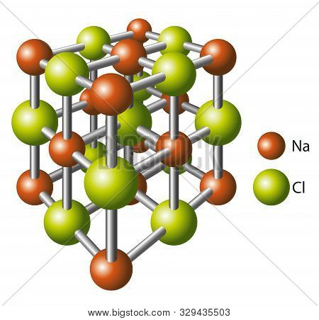 Vector Illustration Of Sodium Chloride Crystal Structure.