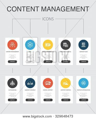 Content Management Infographic 10 Steps Ui Design. Cms, Content Marketing, Outsourcing, Digital Cont