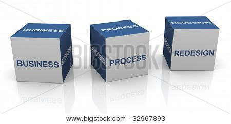 Bpr - Business Process Redesign