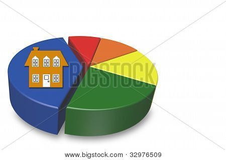 Costs Of A Mortgage