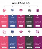 web hosting Infographic 10 option UI design. Domain Name, Bandwidth, Database, internet simple icons poster