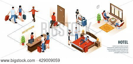 Isometric Infographics With Personnel And People Arriving At Hotel Checking In And Having Rest In Th