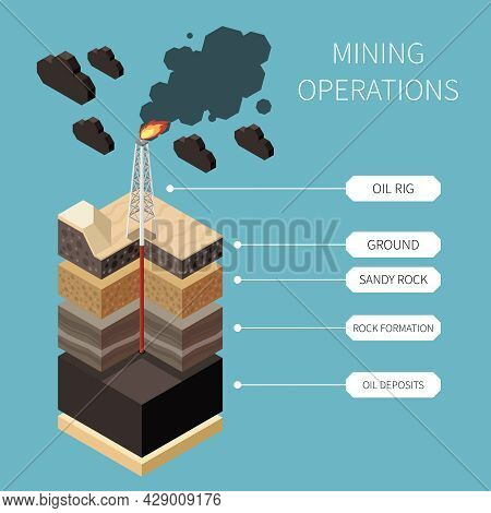 Isometric Geology Earth Exploration Concept With Mining Operations Oil Rig Ground Sandy Rock Rock Fo