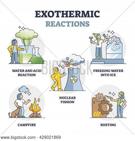 Exothermic Reactions With Negative Enthalpy Change Examples In Outline Set. Labeled Physical Combust
