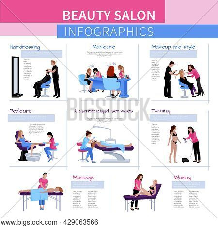 Beauty Salon Flat Infographics With The Most Popular Cosmetic Healing And Relaxing Procedures Isolat