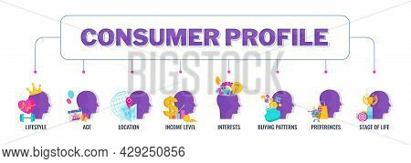 Consumer Profile Definition. Market Segmentation Of Target Group