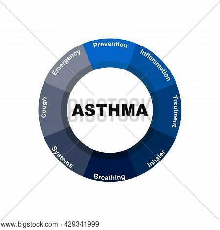 Diagram Concept With Asthma Text And Keywords. Eps 10 Isolated On White Background