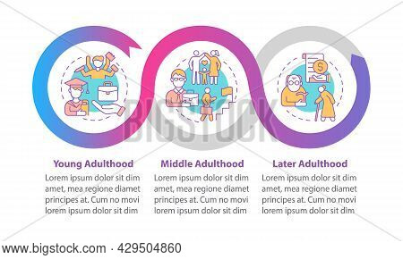 Stages Of Adulthood Vector Infographic Template. Lifecycle Presentation Outline Design Elements. Dat