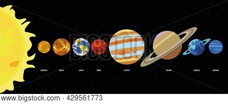 The Planets Of The Solar System Are Correctly Placed In Orbits From The Sun.  Galaxy, Science, Space