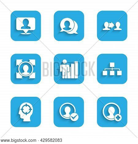 Set Productive Human, Create Account Screen, Hierarchy Organogram Chart, Head Hunting, Project Team