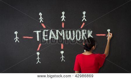 Diagrama de trabalho em equipe