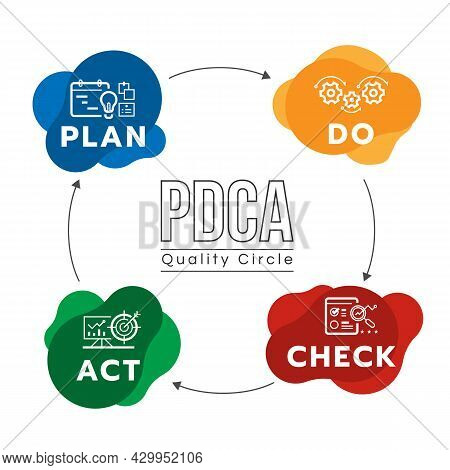 Pdca Quality Chart Diagram With Plan, Do, Check And Act Line Icon In Abstract Bubble Curve And Arrow