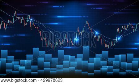 Abstract Futuristic Technology Background Of Laggard Sideway Stock And Candle Stick Bar Chart Graph