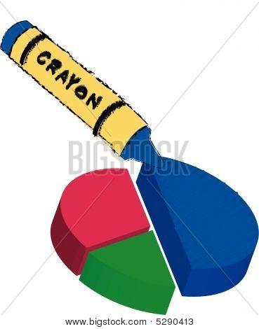 Crayon Coloring Circle Graph.