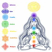 Isolated Set of beautiful ornamental 7 chakras poster